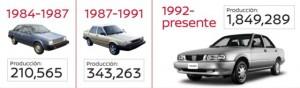 Nissan anuncio que dejara de fabricar su popular modelo